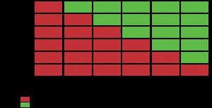 zbycie-50
